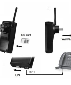 premicell gsm